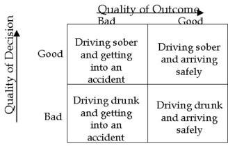 decision_outcome